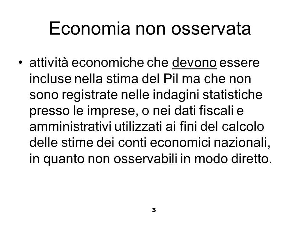 Economia non osservata