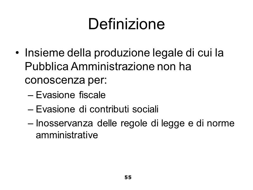 Definizione Insieme della produzione legale di cui la Pubblica Amministrazione non ha conoscenza per: