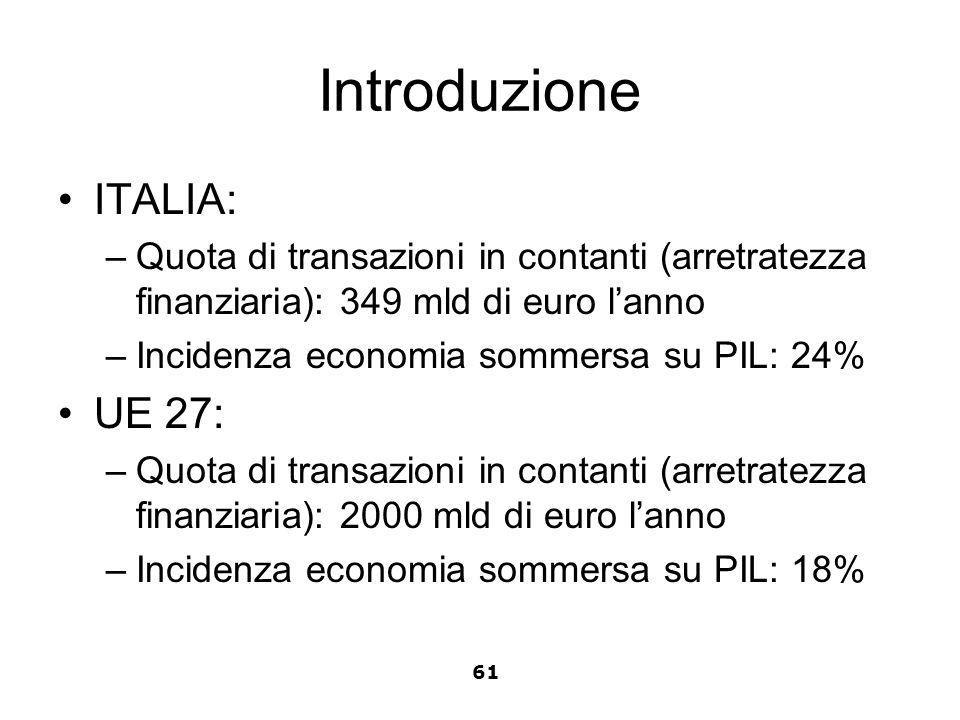 Introduzione ITALIA: UE 27: