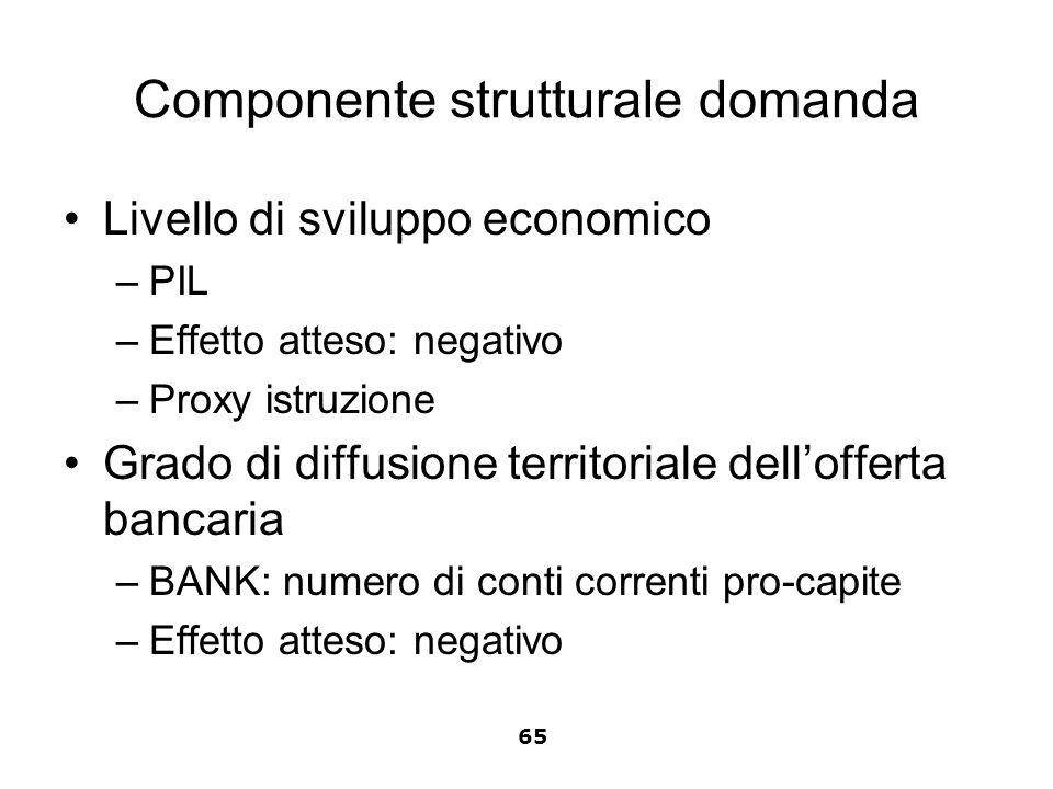 Componente strutturale domanda