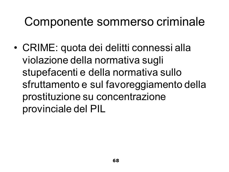 Componente sommerso criminale