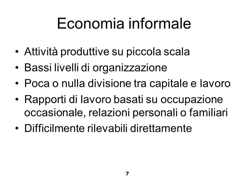 Economia informale Attività produttive su piccola scala
