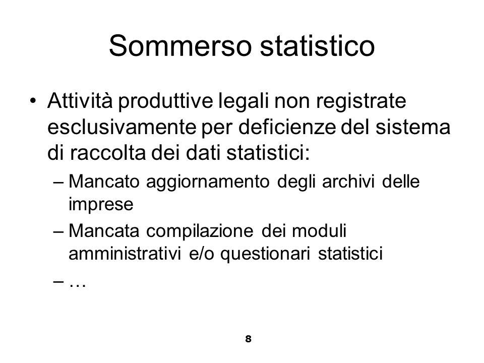 Sommerso statistico Attività produttive legali non registrate esclusivamente per deficienze del sistema di raccolta dei dati statistici: