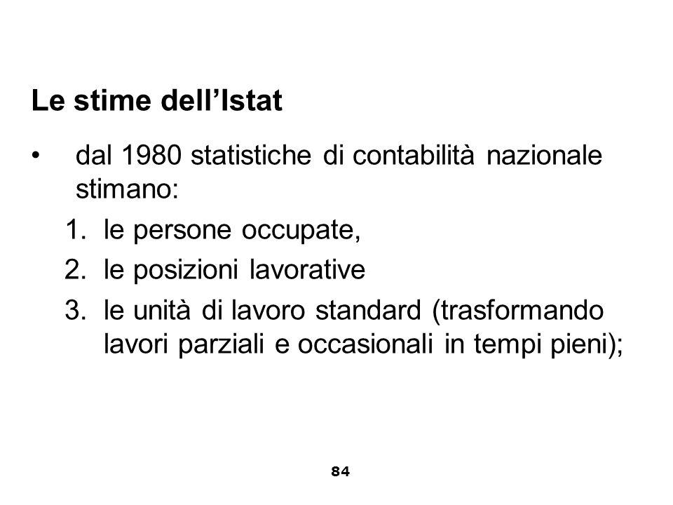 Le stime dell'Istat dal 1980 statistiche di contabilità nazionale stimano: le persone occupate, le posizioni lavorative.