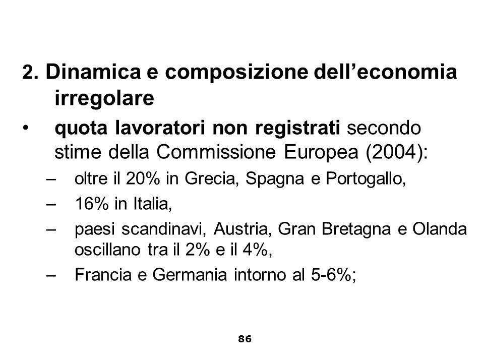 2. Dinamica e composizione dell'economia irregolare