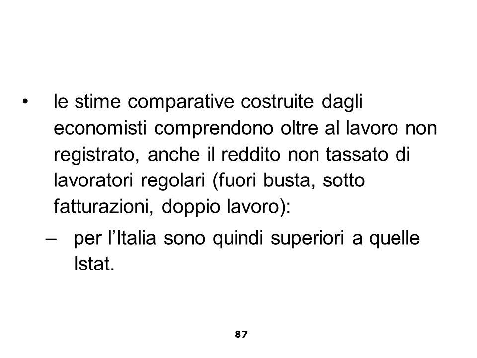 per l'Italia sono quindi superiori a quelle Istat.