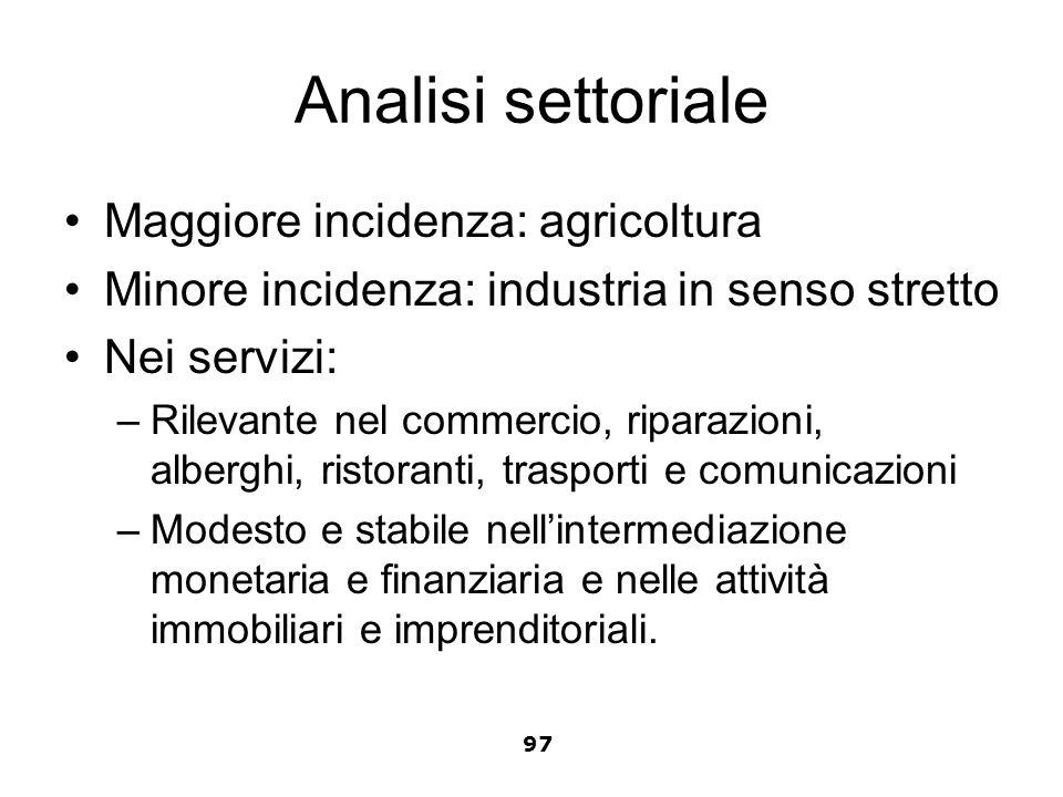 Analisi settoriale Maggiore incidenza: agricoltura
