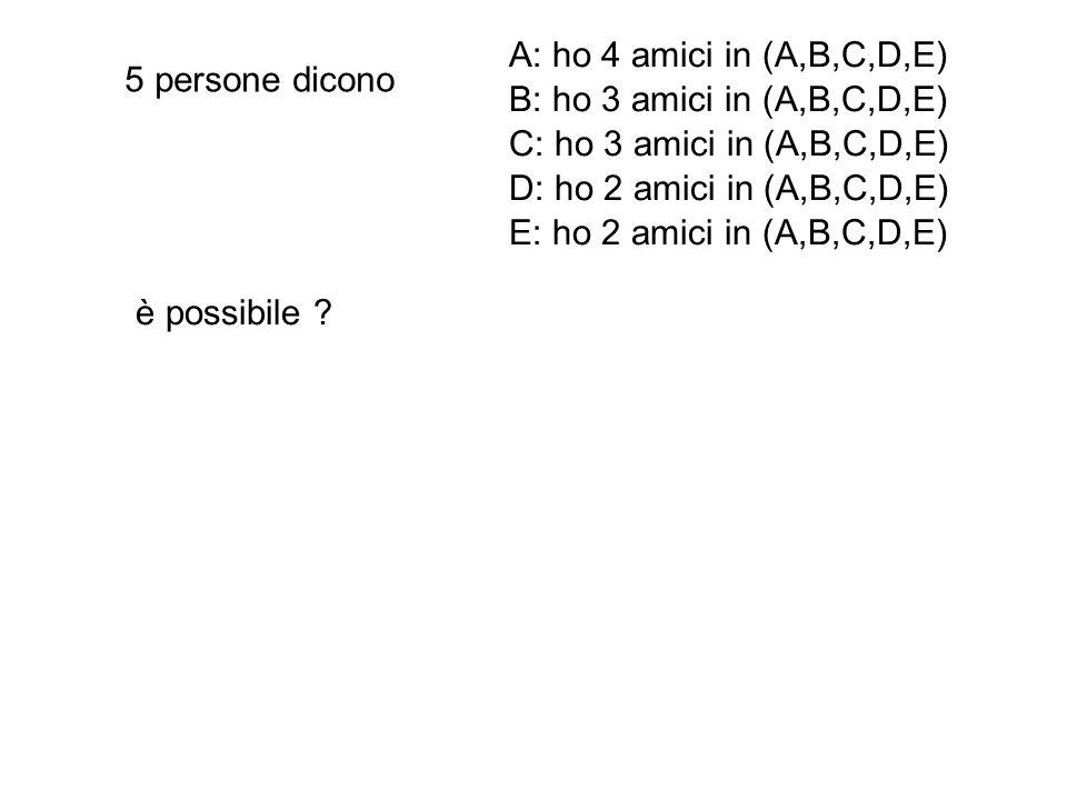 A: ho 4 amici in (A,B,C,D,E) B: ho 3 amici in (A,B,C,D,E) C: ho 3 amici in (A,B,C,D,E) D: ho 2 amici in (A,B,C,D,E)