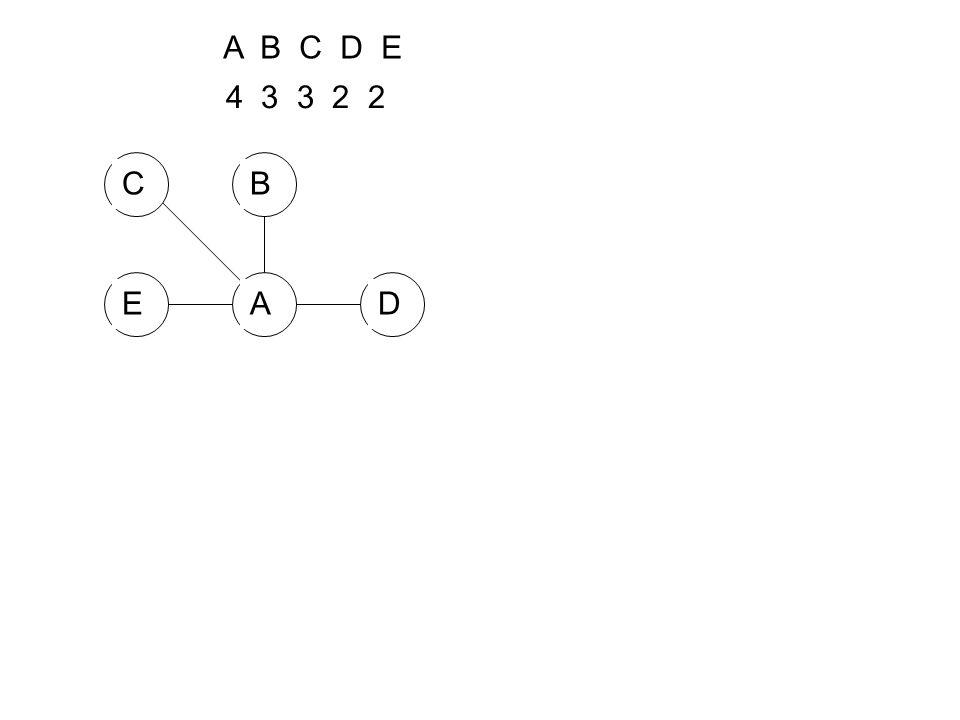 A B C D E 4 3 3 2 2 A B C E D