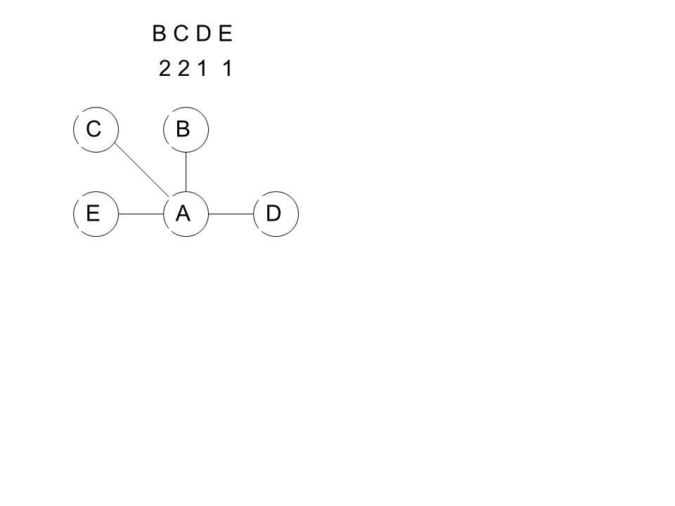 B C D E 2 2 1 1 C B E A D