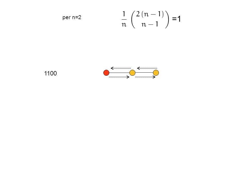 per n=2 =1 1100