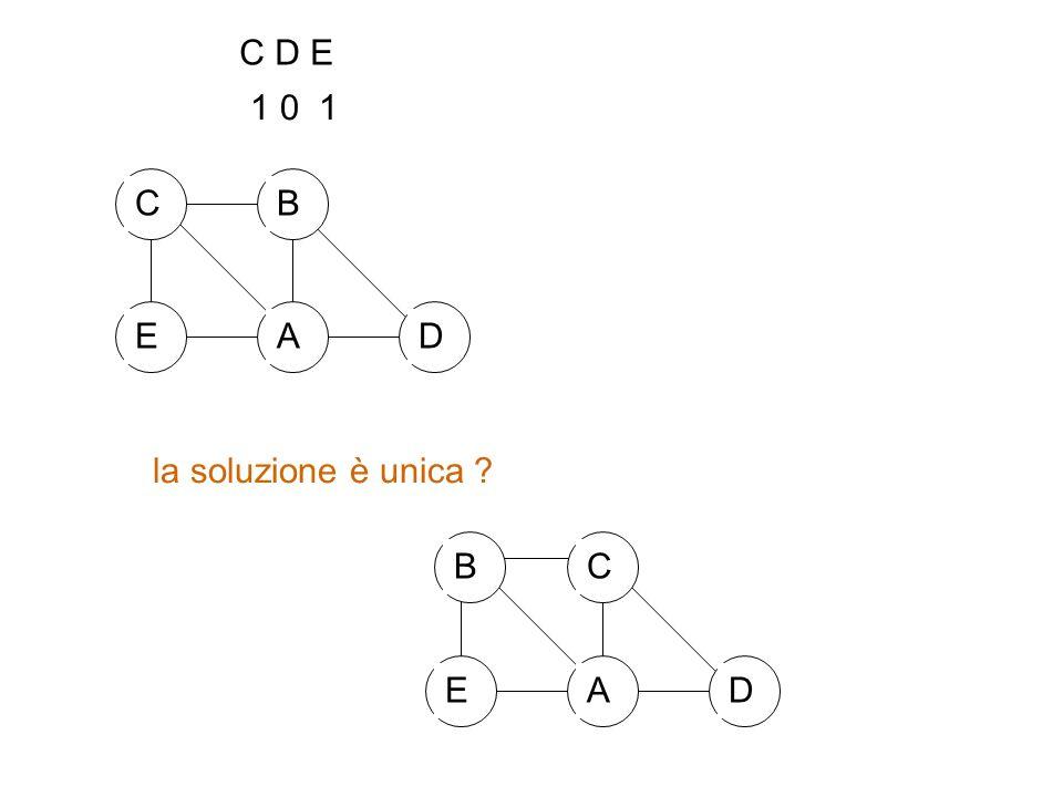 C D E 1 0 1 C B E A D la soluzione è unica A B C E D