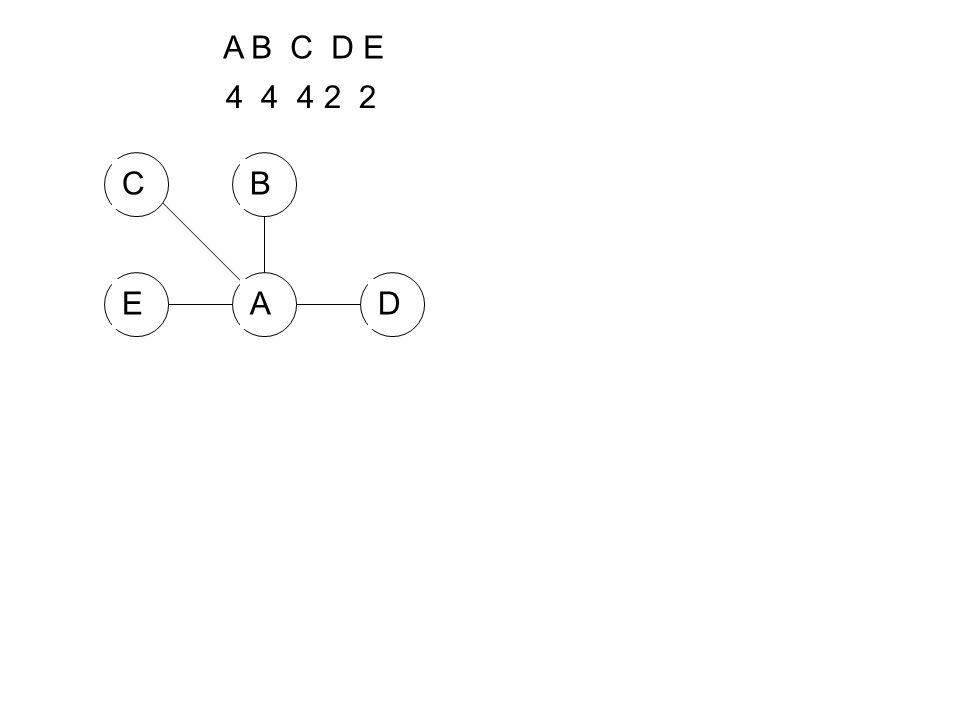 A B C D E 4 4 4 2 2 A B C E D