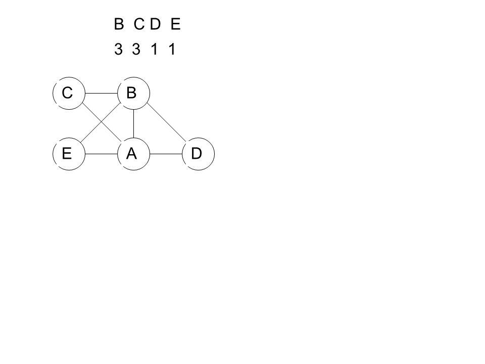 B C D E 3 3 1 1 C B E A D