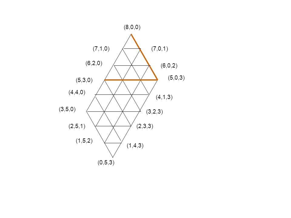 (8,0,0) (7,1,0) (7,0,1) (6,2,0) (6,0,2) (5,0,3) (5,3,0) (4,4,0) (4,1,3) (3,5,0) (3,2,3) (2,5,1)