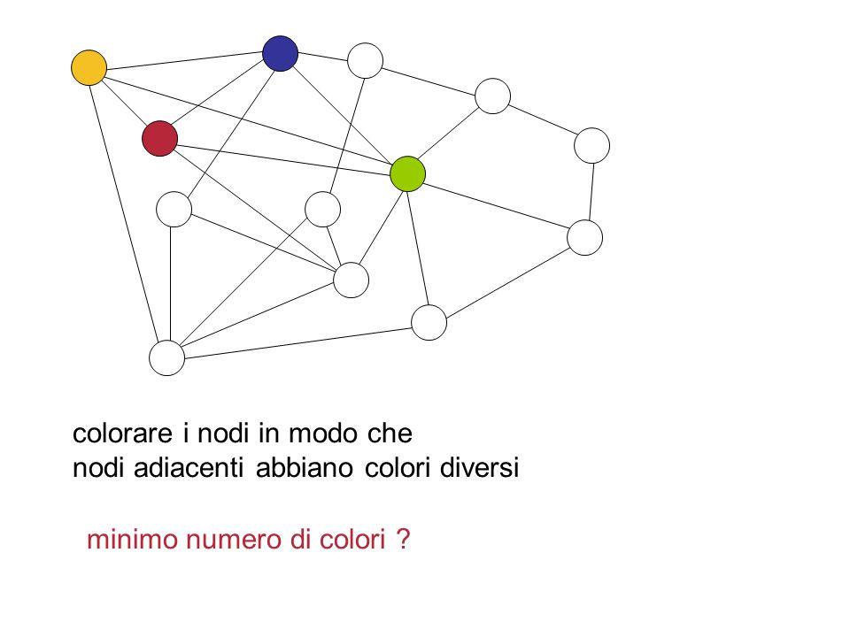 colorare i nodi in modo che