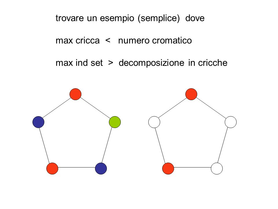 trovare un esempio (semplice) dove
