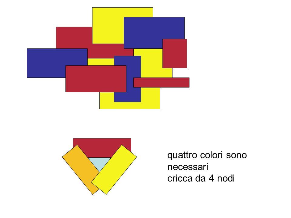 quattro colori sono necessari cricca da 4 nodi