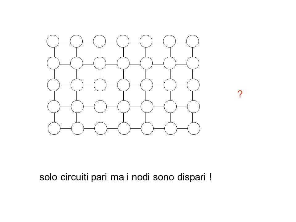 solo circuiti pari ma i nodi sono dispari !