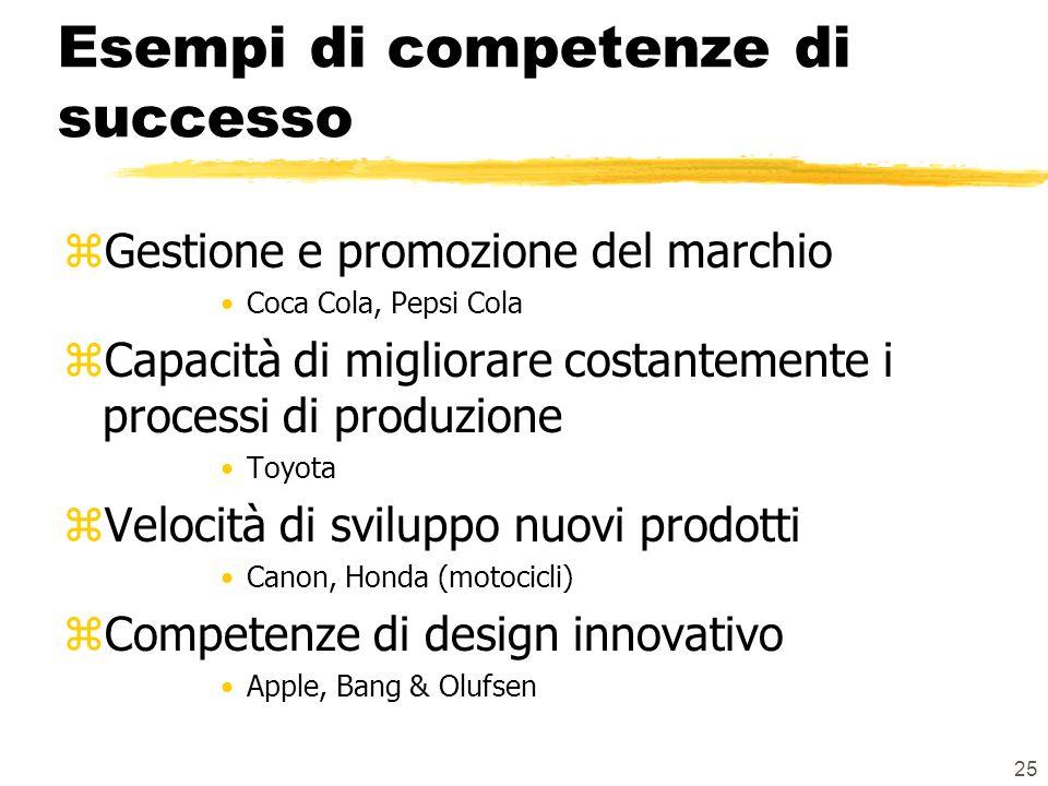 Esempi di competenze di successo