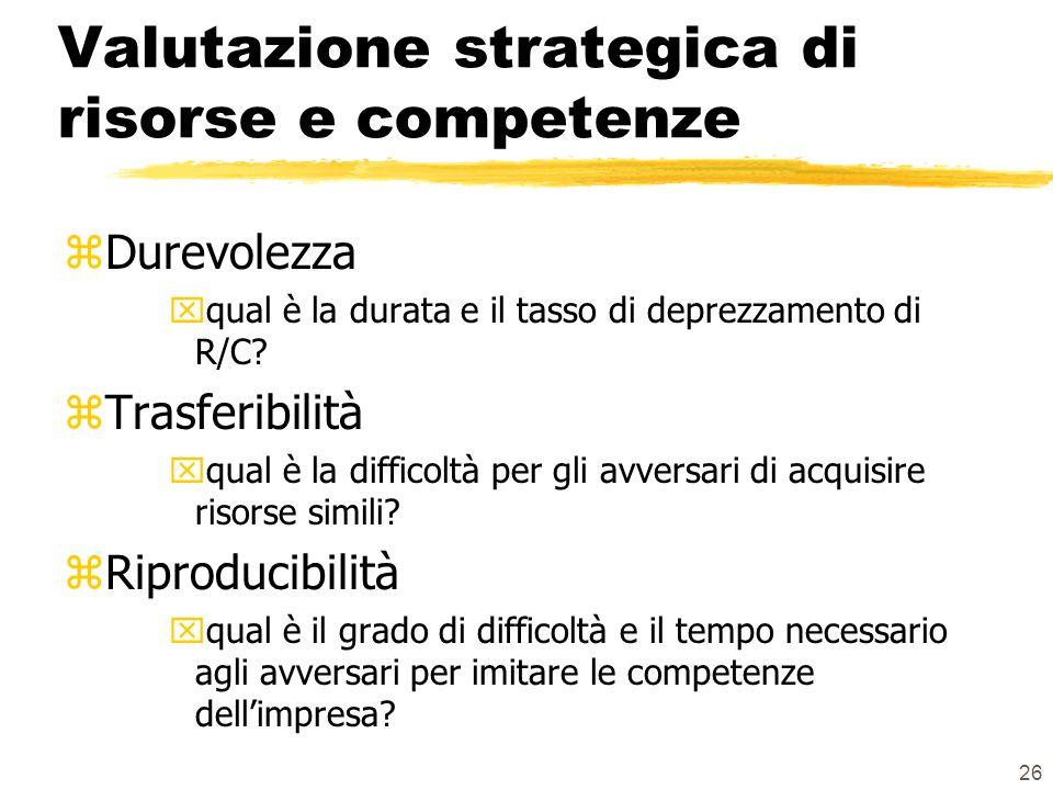 Valutazione strategica di risorse e competenze