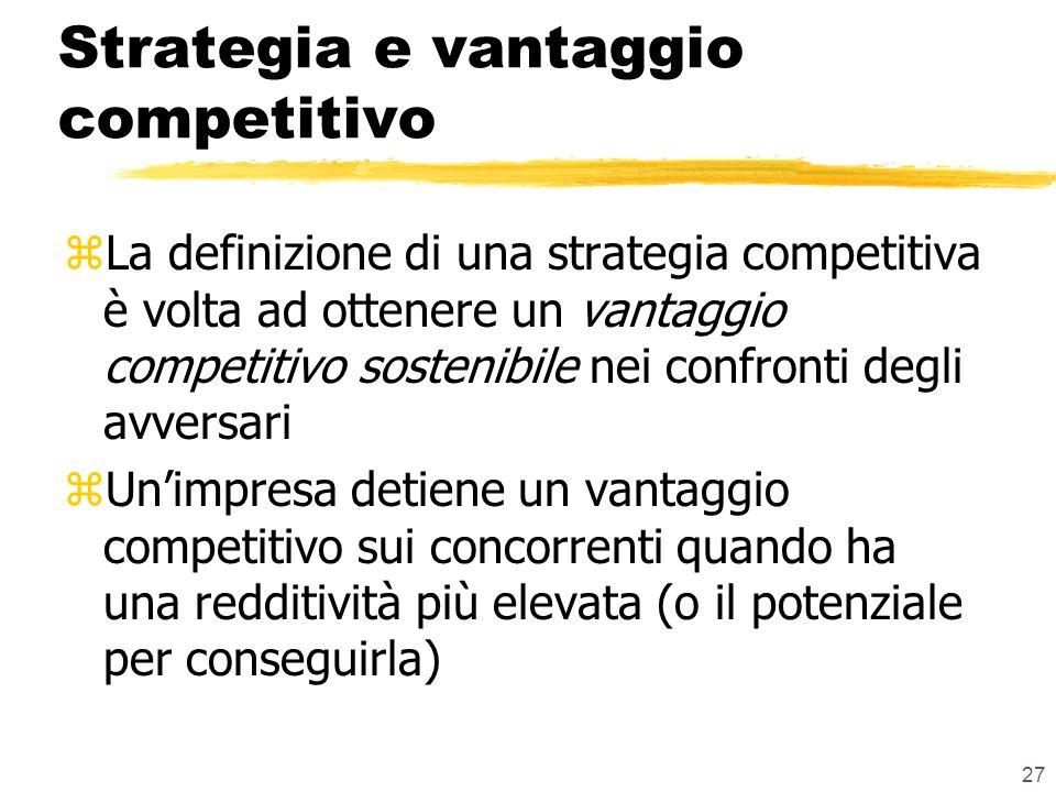 Strategia e vantaggio competitivo