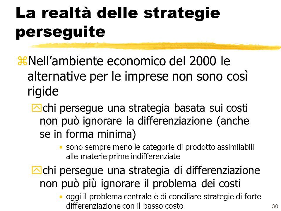 La realtà delle strategie perseguite