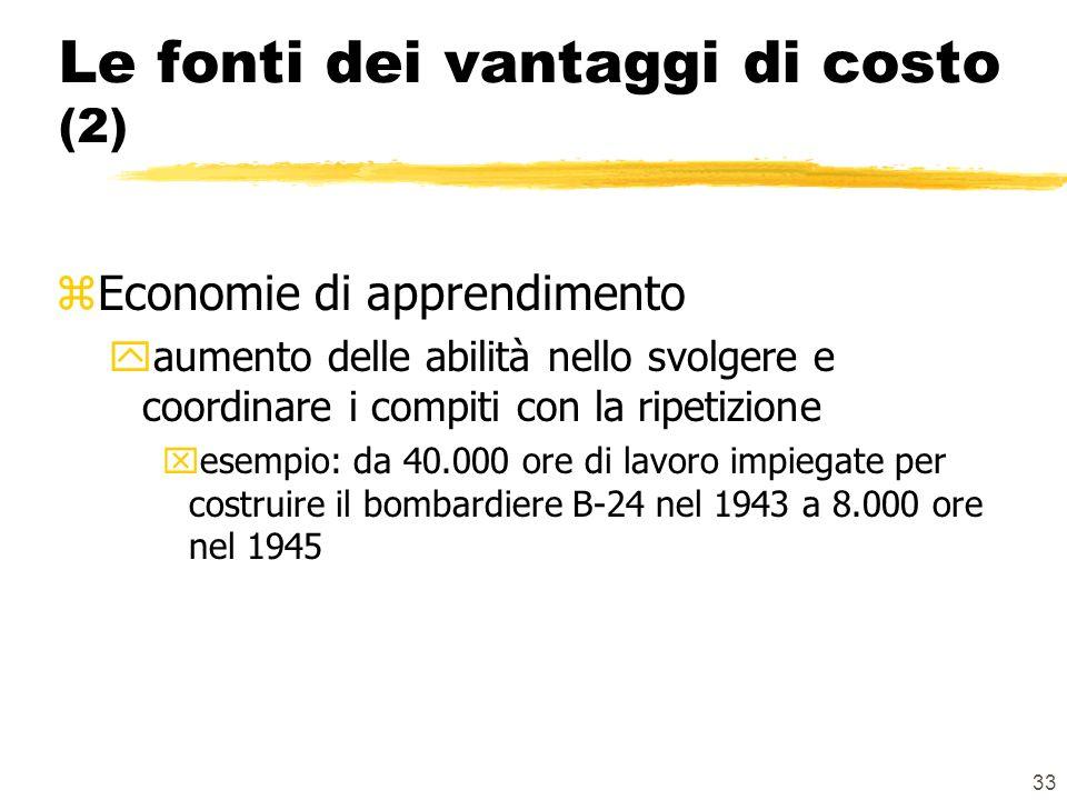 Le fonti dei vantaggi di costo (2)
