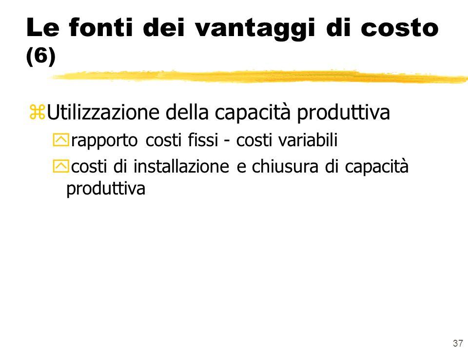Le fonti dei vantaggi di costo (6)