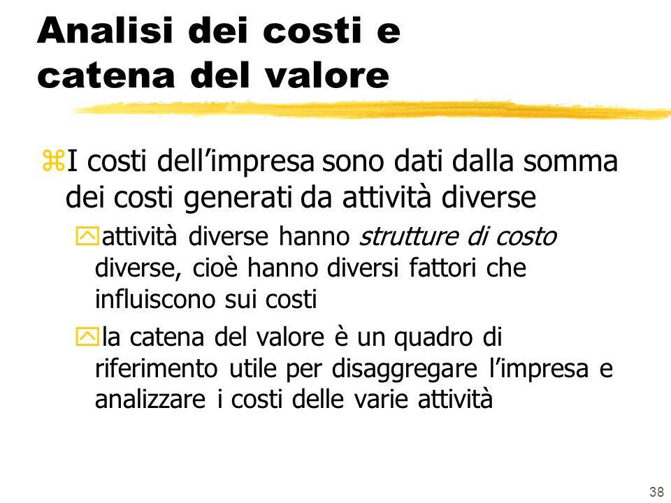 Analisi dei costi e catena del valore