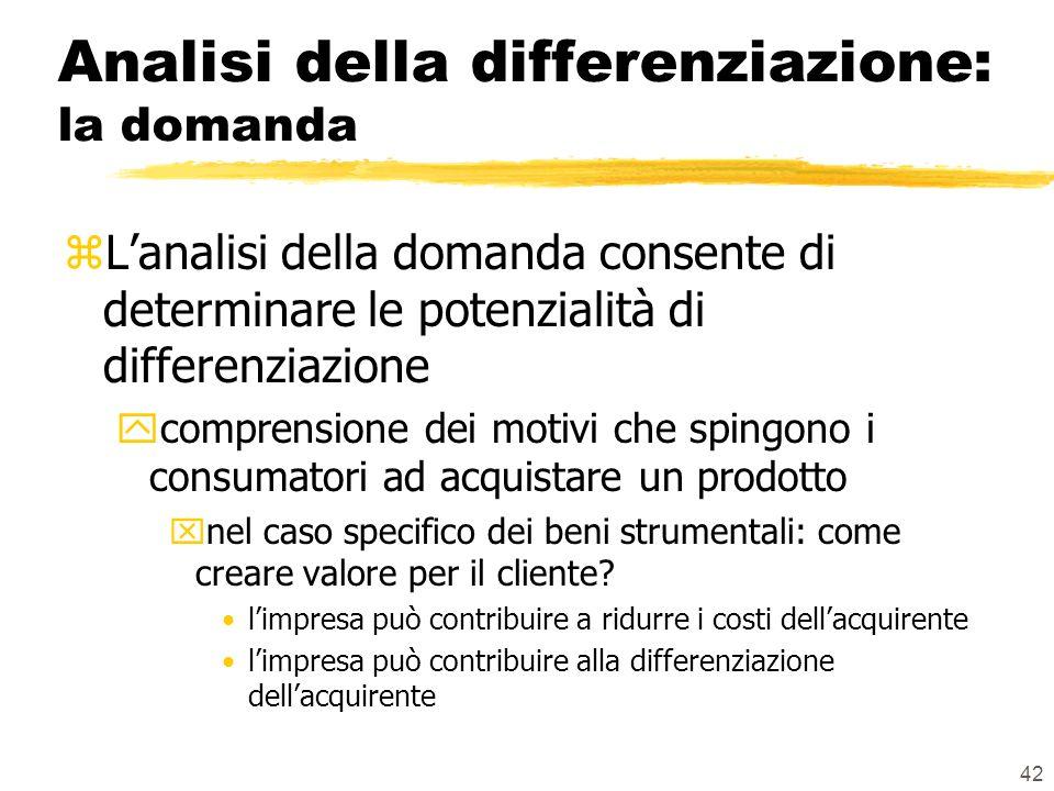 Analisi della differenziazione: la domanda