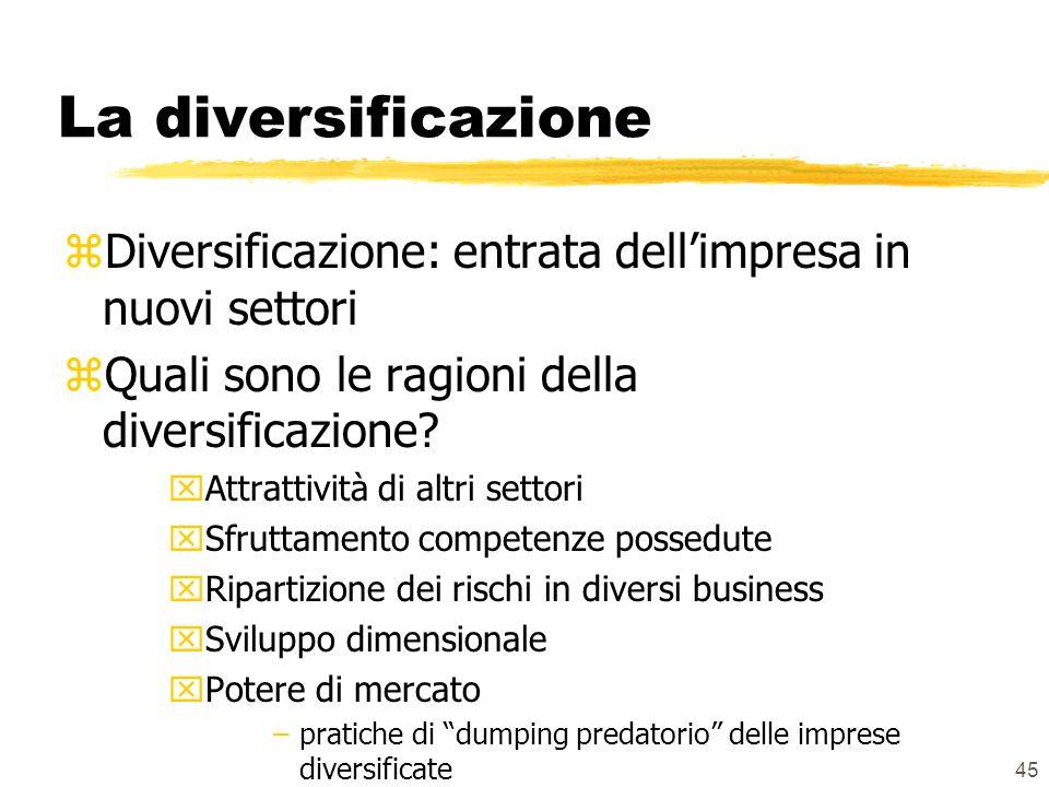 La diversificazione Diversificazione: entrata dell'impresa in nuovi settori. Quali sono le ragioni della diversificazione