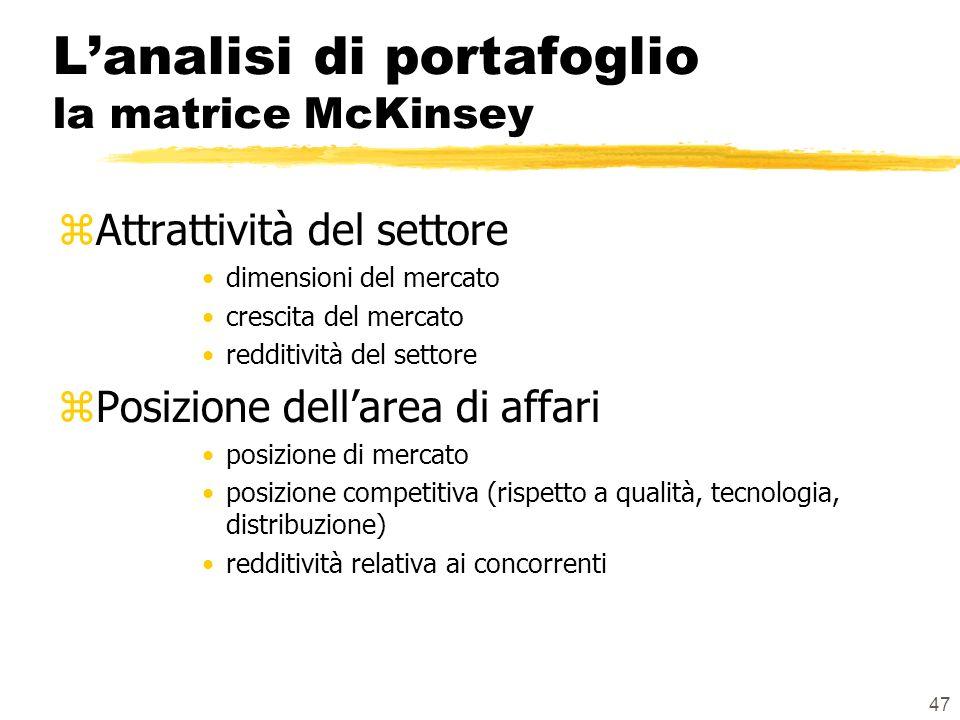 L'analisi di portafoglio la matrice McKinsey