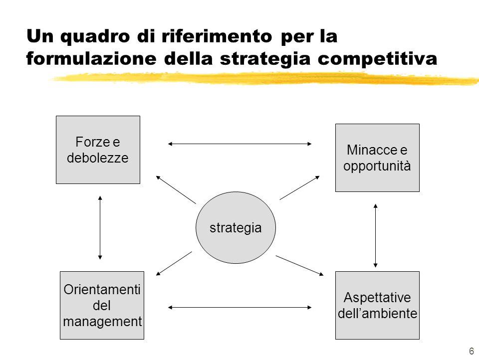 Un quadro di riferimento per la formulazione della strategia competitiva