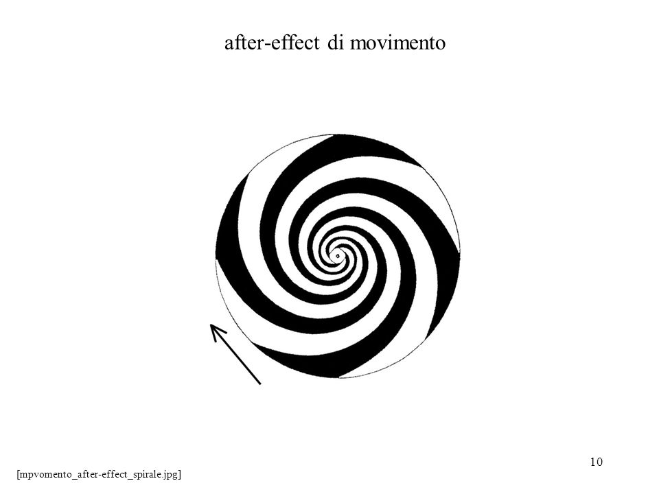 after-effect di movimento