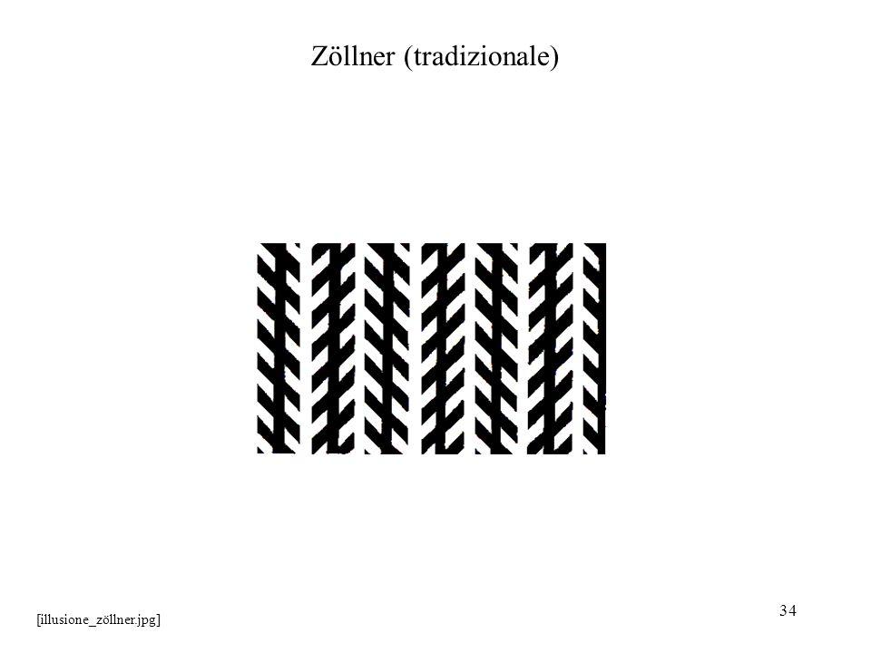 Zöllner (tradizionale)