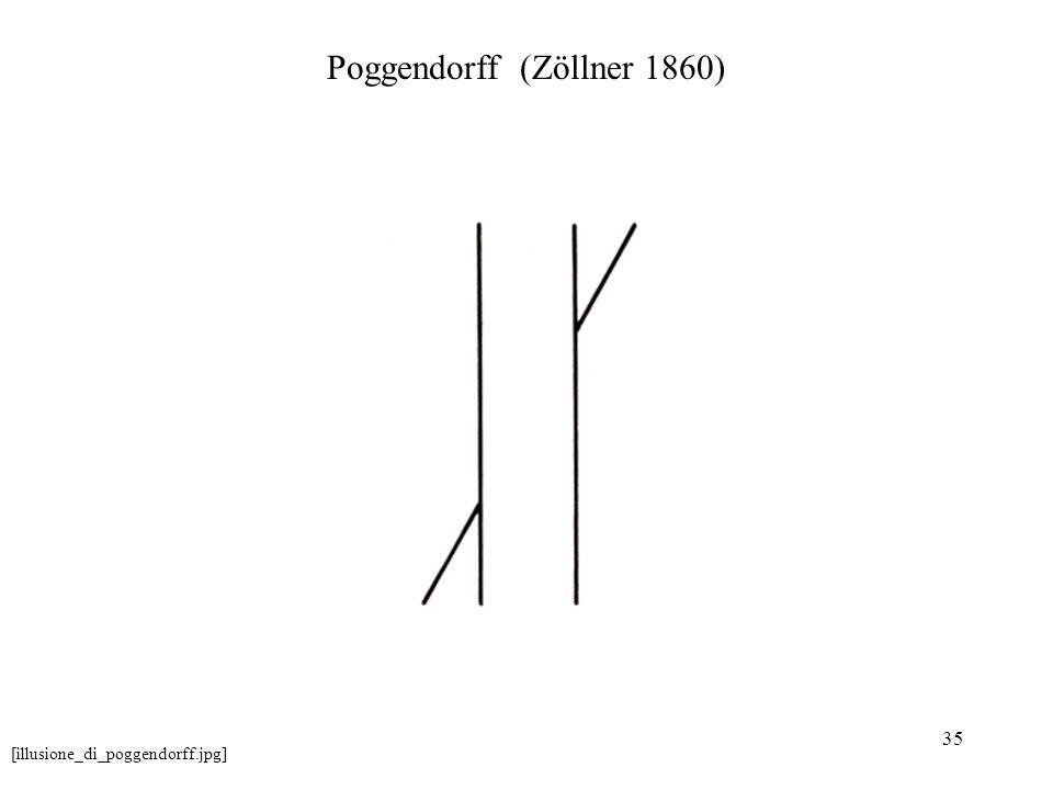 Poggendorff (Zöllner 1860)
