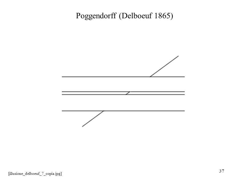 Poggendorff (Delboeuf 1865)