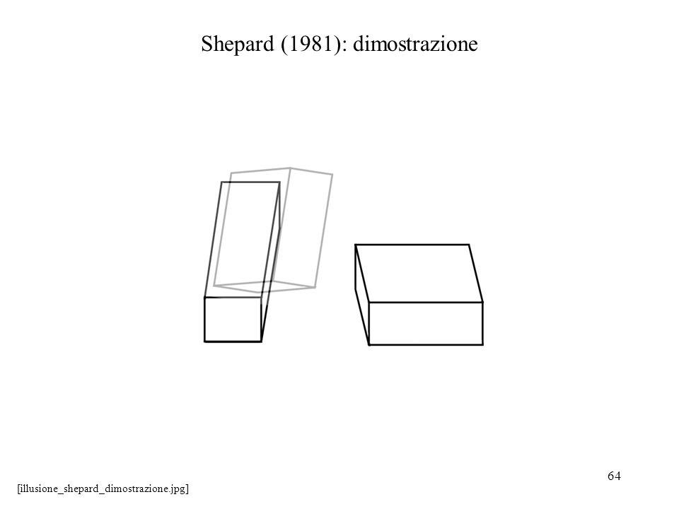 Shepard (1981): dimostrazione