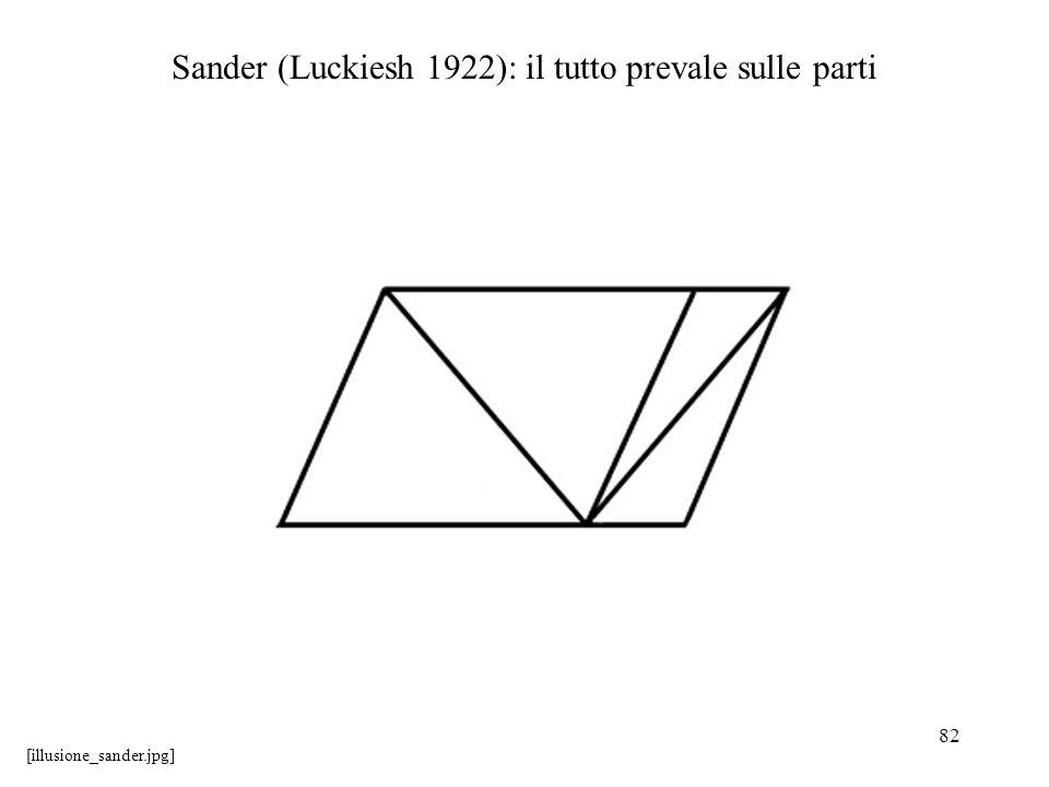 Sander (Luckiesh 1922): il tutto prevale sulle parti