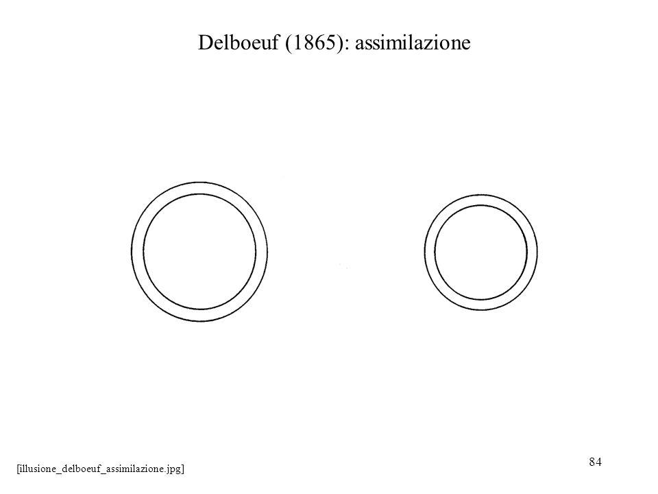 Delboeuf (1865): assimilazione