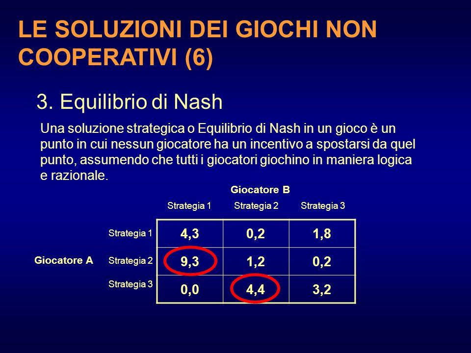 LE SOLUZIONI DEI GIOCHI NON COOPERATIVI (6)