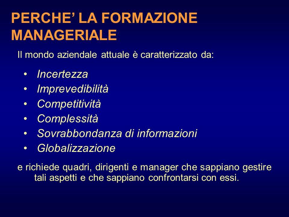 PERCHE' LA FORMAZIONE MANAGERIALE