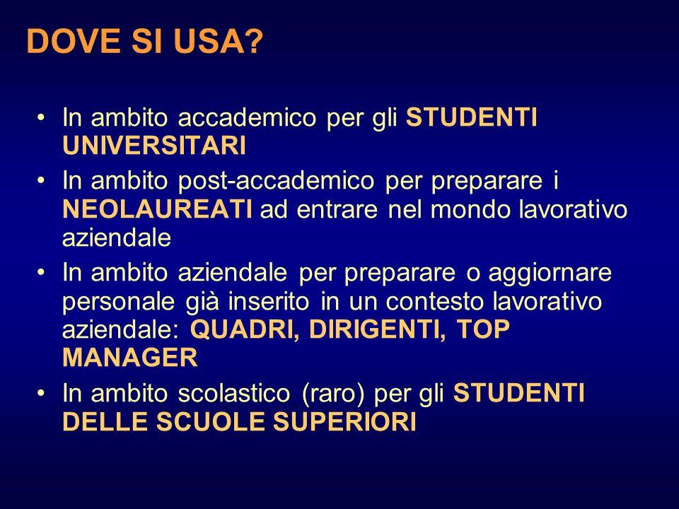 DOVE SI USA In ambito accademico per gli STUDENTI UNIVERSITARI