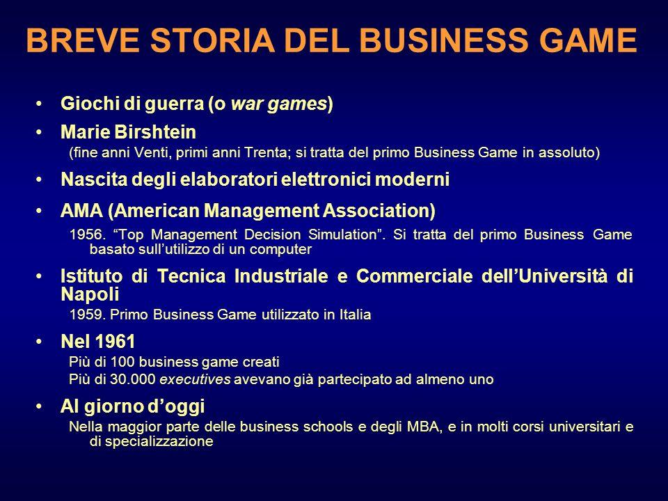 BREVE STORIA DEL BUSINESS GAME