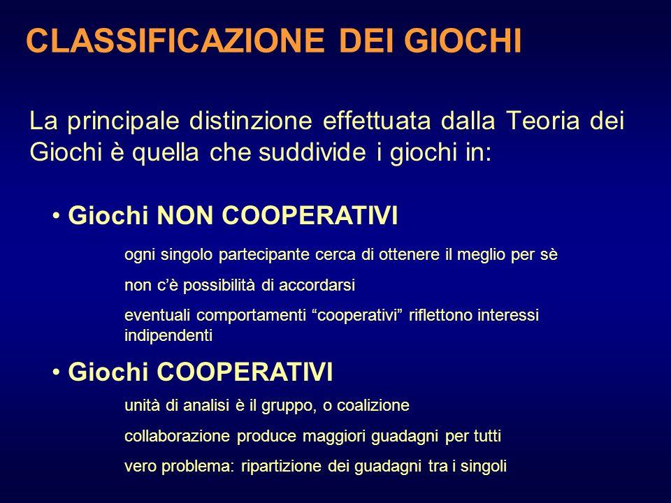 CLASSIFICAZIONE DEI GIOCHI