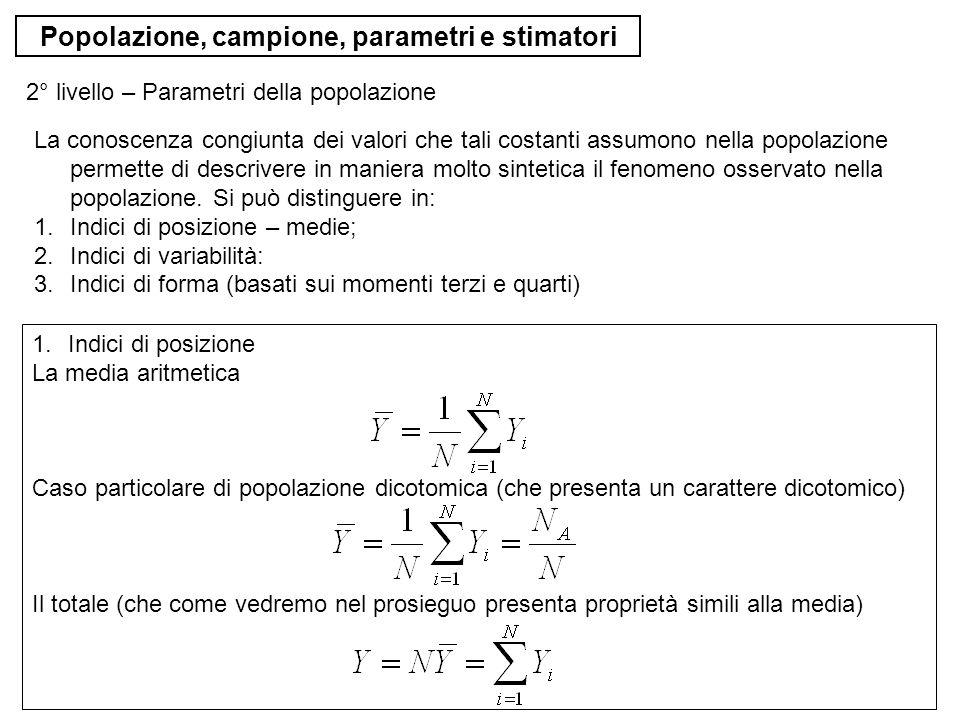 Popolazione, campione, parametri e stimatori