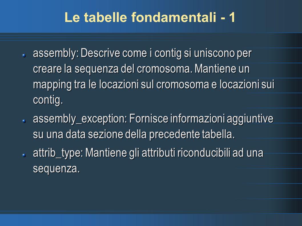Le tabelle fondamentali - 1