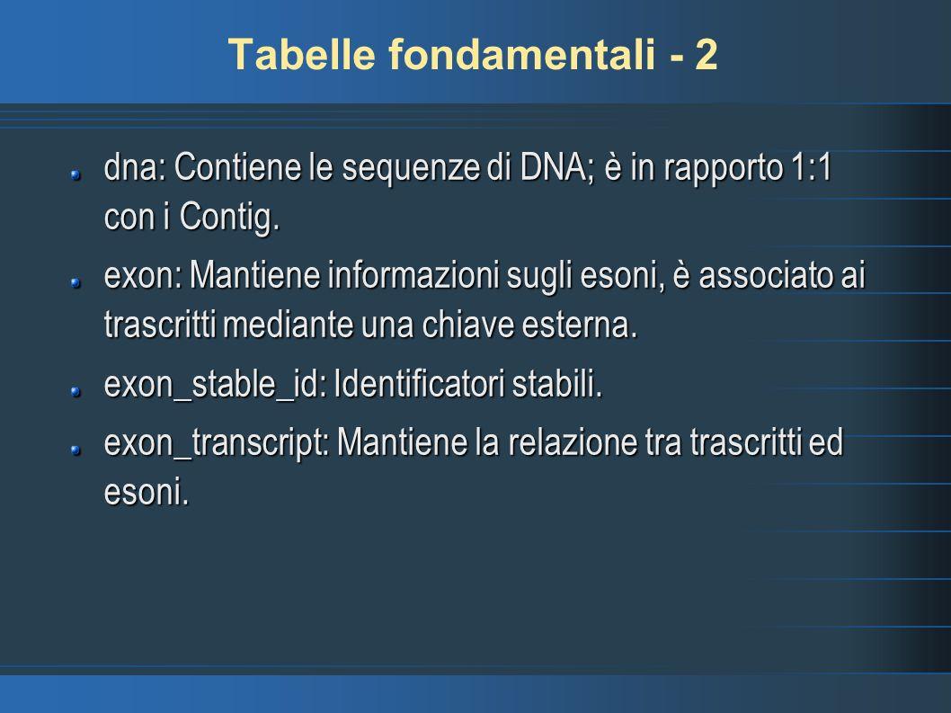 Tabelle fondamentali - 2