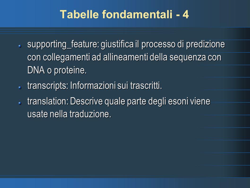 Tabelle fondamentali - 4